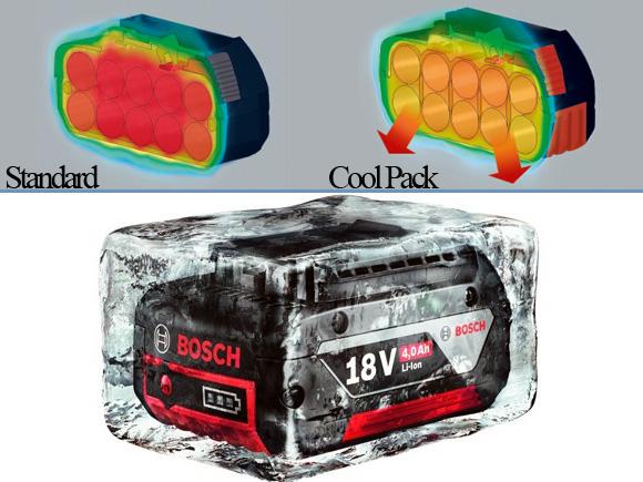 Nouvelle batterie Bosch Cool Pack: meilleur dissipation de la chaleur et utilisation malgré une température négative